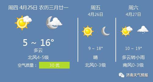 济南气象台凌晨发布雷电黄色预警 近日天气如何看这里