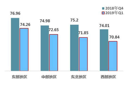 济南再获殊荣!改革热度指数全国第三