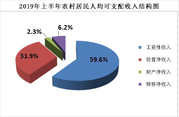 章丘GDP_锚定过万亿目标今年济南GDP预期增长6.5%左右