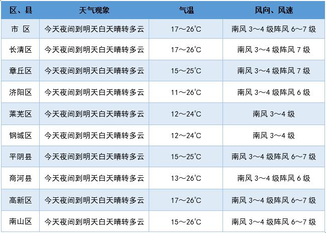 福建快3走势图