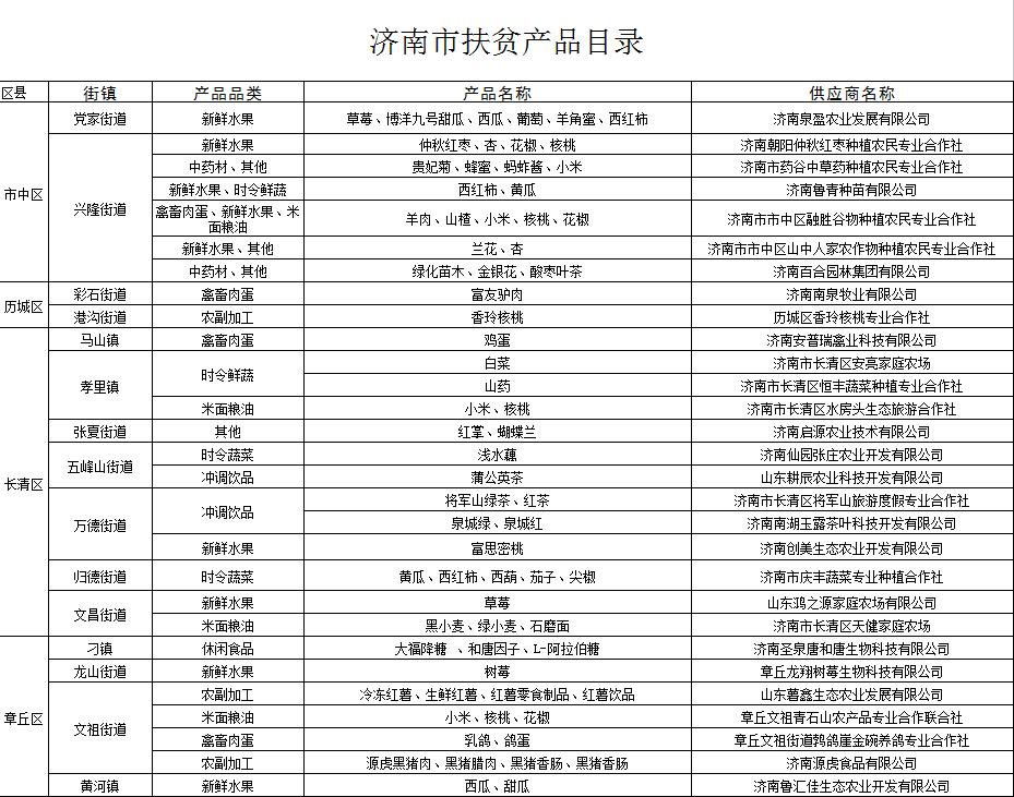 香港时时彩官网