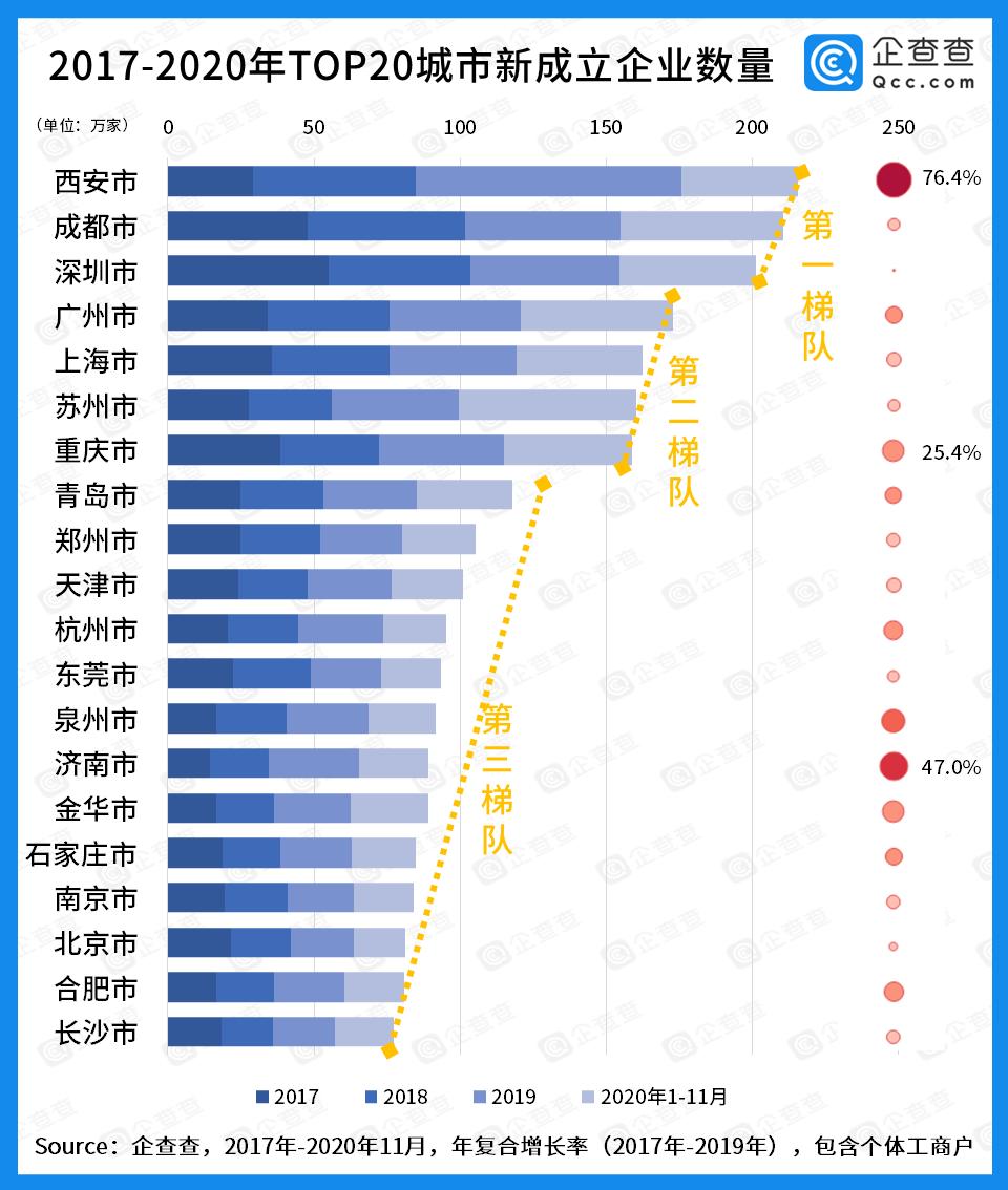 中国经济总量二十强城市排行榜_中国城市地图