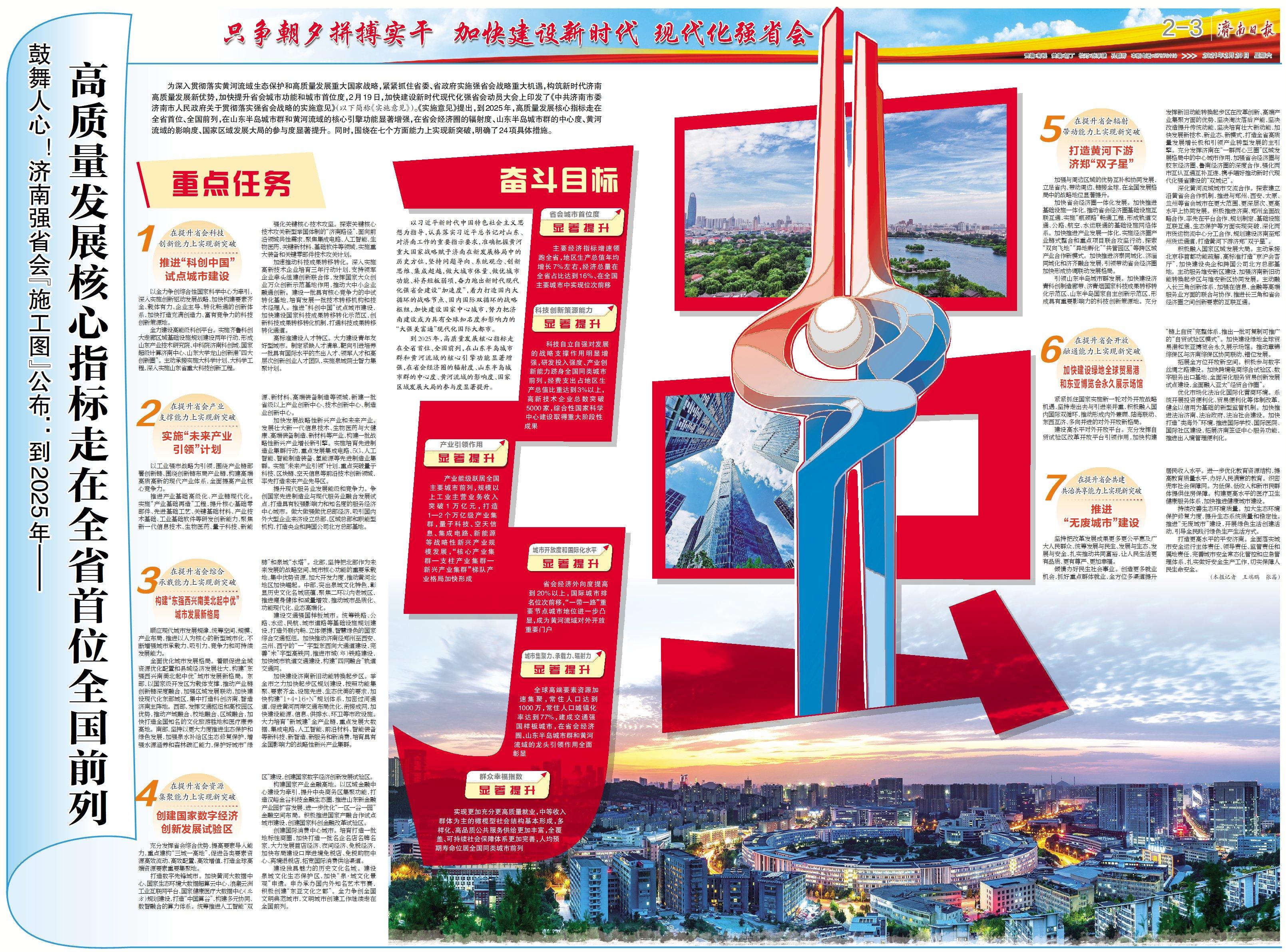 """鼓舞人心!济南强省会""""施工图""""公布:到2025年—— 高质量发展核心指标走在全省首位全国前列"""