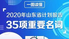 一圖讀懂2020年山東省計劃報告35項重要名詞