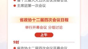 今天,山东省政协十二届四次会议开幕