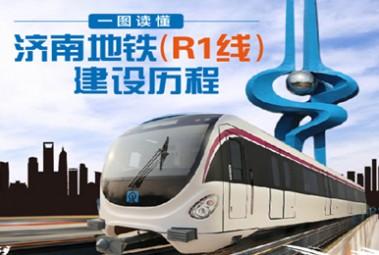 一图读懂 | 乐虎国际手机版地铁(R1线)建设历程