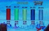 济南热电有限公司、济南热力集团有限公司、济南东泰热力有限公司、济南绿园供热有限公司、济南市匡山热力中心