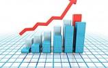 济南市主要经济指标增速18年来最好 在全省排名前列